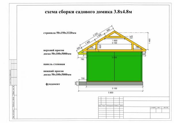 Схемы каркасного-щитовых домов
